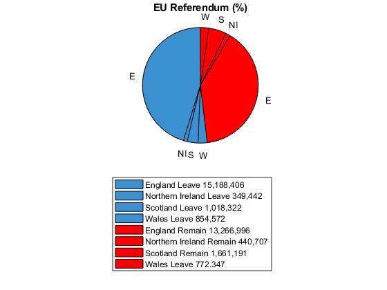eu referendum results2