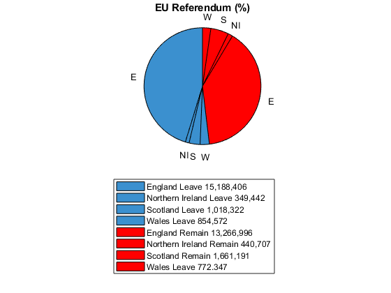 eu referendum results2