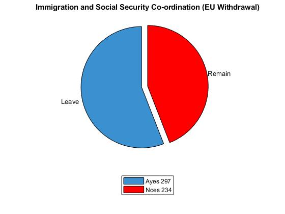 EU WithDrawal Bill.png