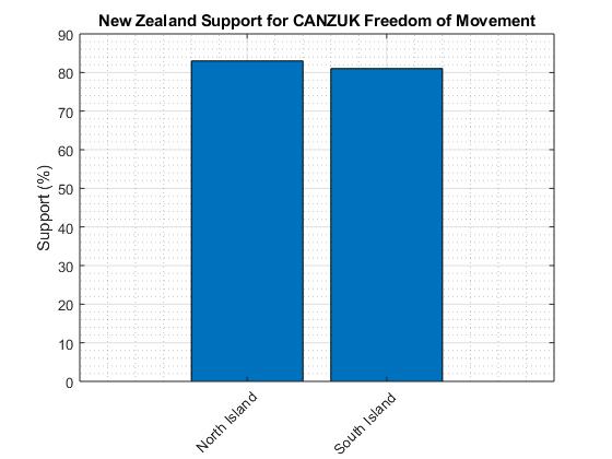 newzealandsupportforcanzuk