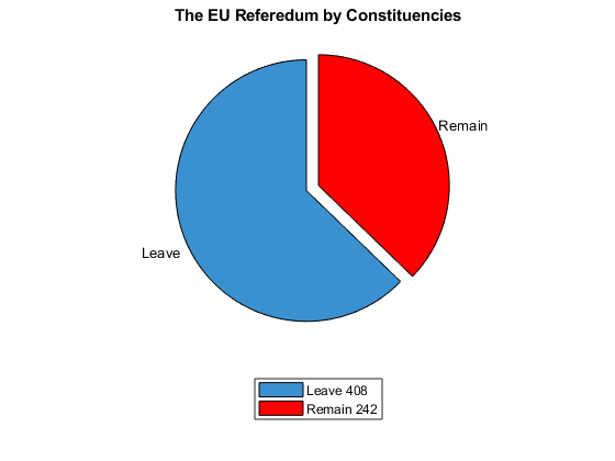 EU Referendum by Constituency.png